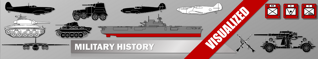 Military History Visualized profile