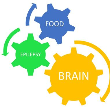 Food for Seizures and Epilepsy - No drugs